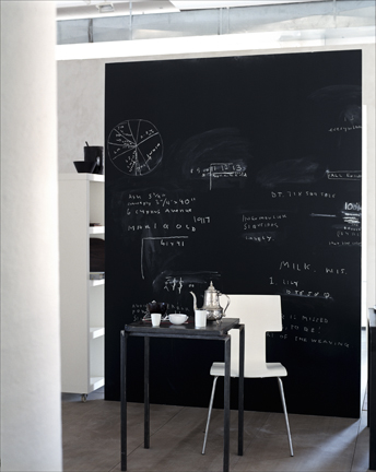 The City Sage: Writing on the Walls: Chalkboard Paint